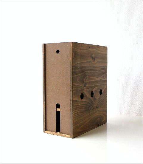 ウッドルーターボックス(3)