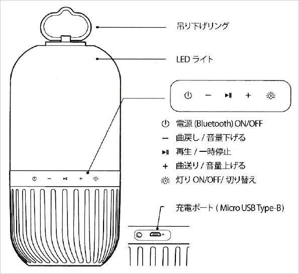 ゆらぎカプセルスピーカー3カラー(8)